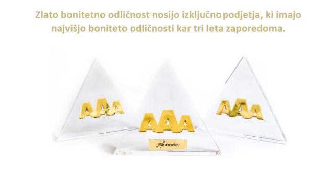 Zlato bonitetno odličnost nosijo izključno podjetja, ki imajo najvišjo bonitetno oceno kar tri leta zaporedoma. | Trenkwalder